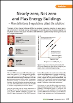 Nearly-zero, Net zero and Plus Energy Buildings – How definitions & regulations affect the solutions